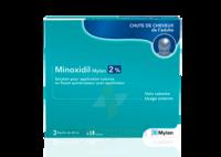 Minoxidil Mylan 2 %, Solution Pour Application Cutanée à SOUMOULOU